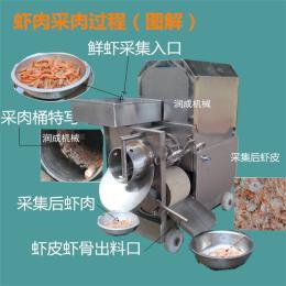 大型鱼肉鱼刺分离机  鱼卷前期生产设备