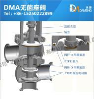 DMA无菌座阀 卫生级无菌截止阀 换向阀 PTFE膜片 球形锻造阀体