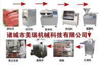 香肠灌肠生产线,灌肠加工成套设备供应