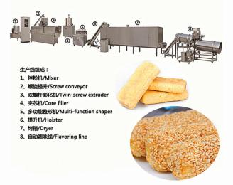 大型玉米膨化食品机械技术