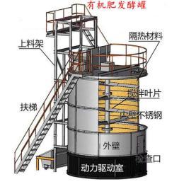 高温好氧发酵罐型号规格及产品结构