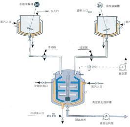 可膨胀微球高速乳化机,微球乳化机